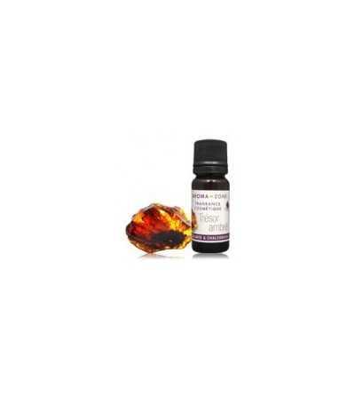 Natural Fragrance Violets 10 ml.