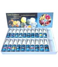 Gems Kit