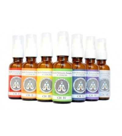 Set Activación Chakras Spray
