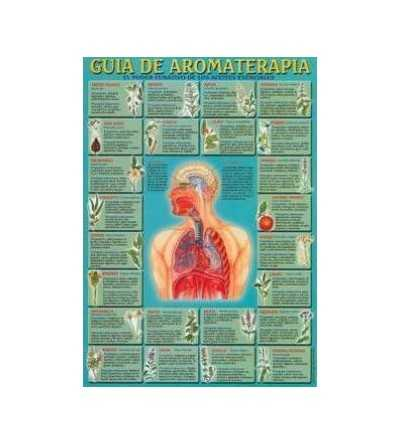 Bed sheet aromatherapy