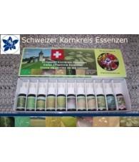 Kit Circulos de Trigo de Suiza